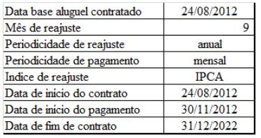 BBPO11_contratos