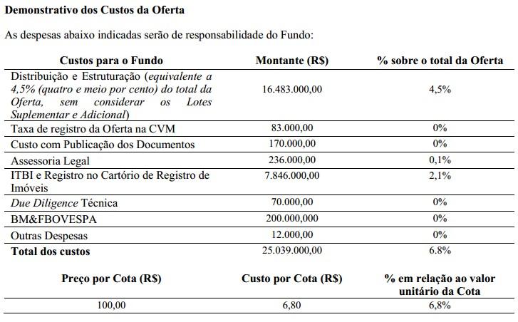 MURF11_custos.bmp