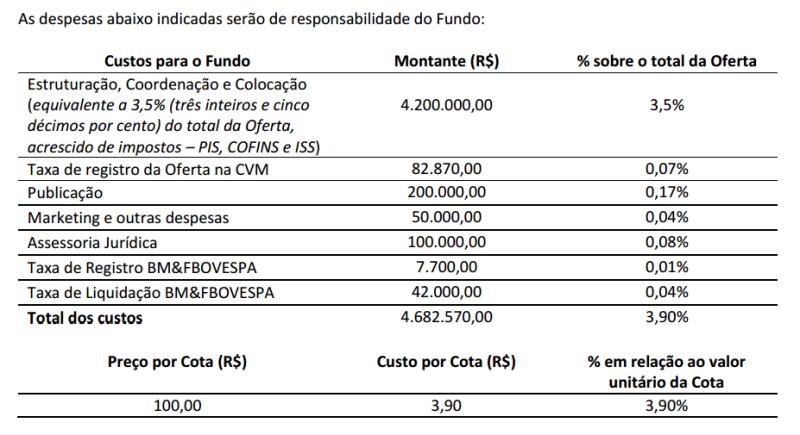 XPIF11_custos
