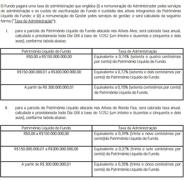 XPIF11_taxas
